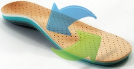 Make Your Footwear Comfy with Custom Insoles